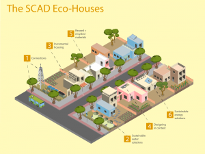 The SCAD Eco Houses Illustration